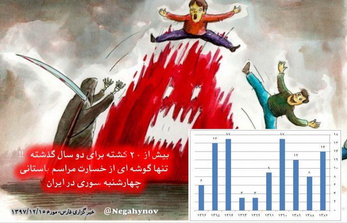 کشته های چهارشنبه سوری