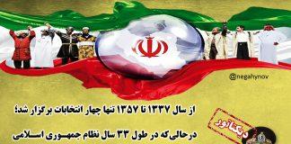 انتخابات در رژیم پهلوی و جمهوری اسلامی