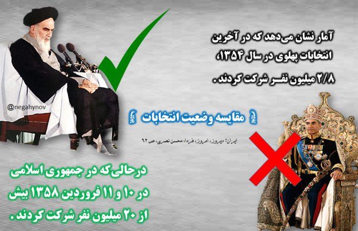 مقایسه دو انتخابات در رژیم پهلوی و جمهوری اسلامی
